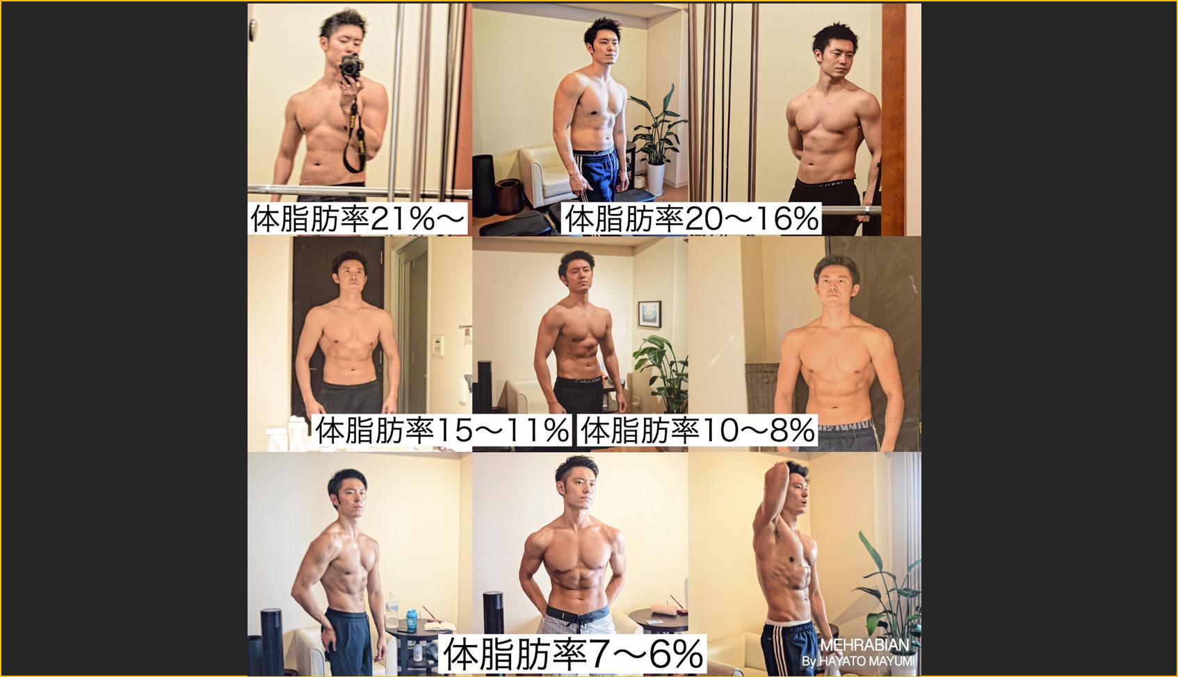腹筋を割る!男も女も体脂肪率を落とす3つの筋トレと食事改善 ...